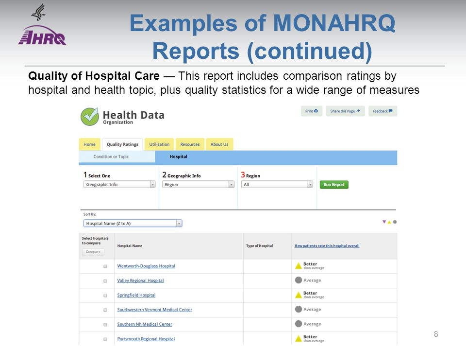 Examples of MONAHRQ Reports (continued) Quality of Hospital Care — This report includes comparison ratings by hospital and health topic, plus quality statistics for a wide range of measures 8