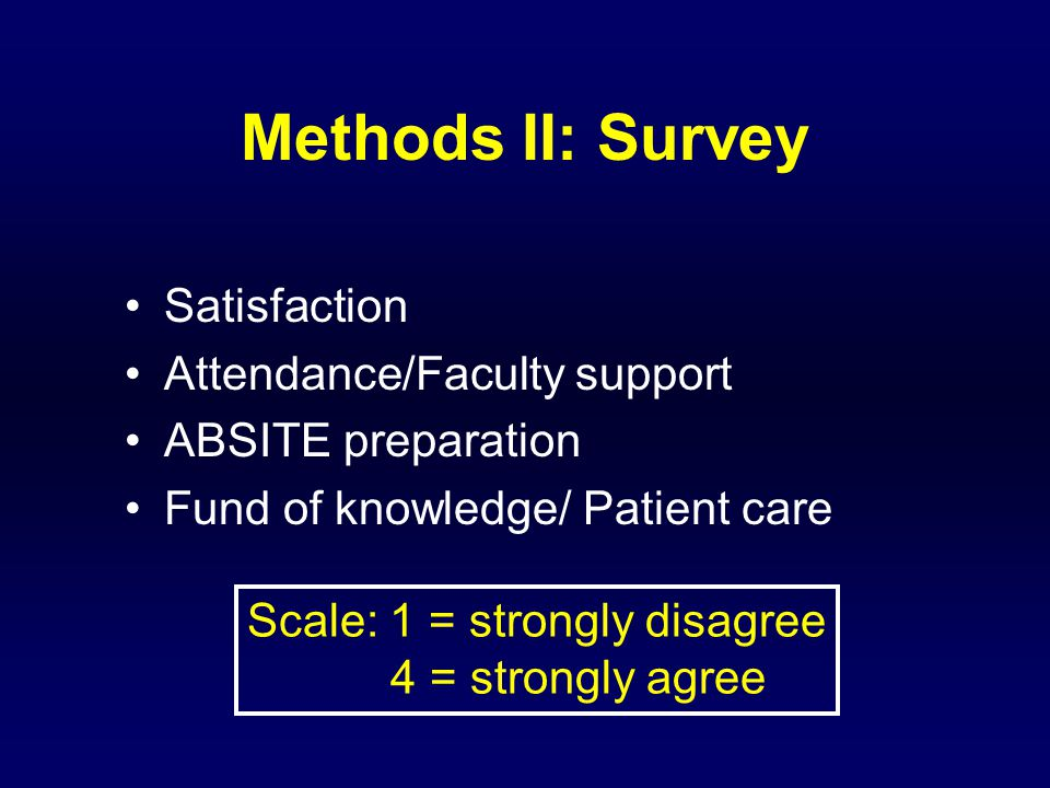 Methods II: Survey Satisfaction Attendance/Faculty support ABSITE preparation Fund of knowledge/ Patient care Scale: 1 = strongly disagree 4 = strongly agree