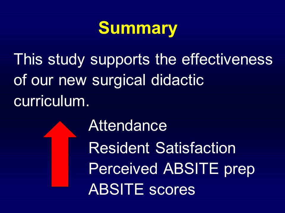 Summary This study supports the effectiveness of our new surgical didactic curriculum.