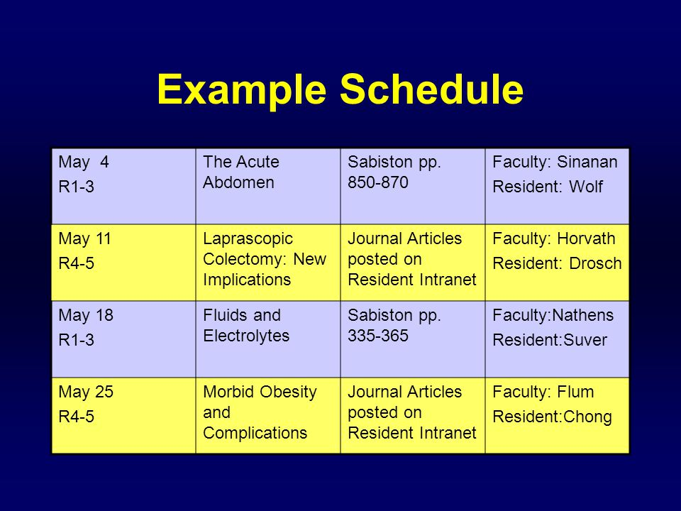 Example Schedule May 4 R1-3 The Acute Abdomen Sabiston pp.