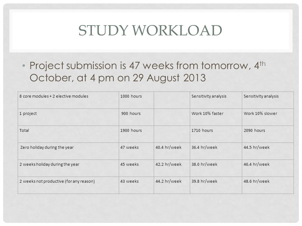 STUDY WORKLOAD Project submission is 47 weeks from tomorrow, 4 th October, at 4 pm on 29 August 2013 8 core modules + 2 elective modules1000 hours Sensitivity analysis 1 project 900 hours Work 10% fasterWork 10% slower Total1900 hours 1710 hours2090 hours Zero holiday during the year47 weeks40.4 hr/week36.4 hr/week44.5 hr/week 2 weeks holiday during the year45 weeks42.2 hr/week38.0 hr/week46.4 hr/week 2 weeks not productive (for any reason)43 weeks44.2 hr/week39.8 hr/week48.6 hr/week