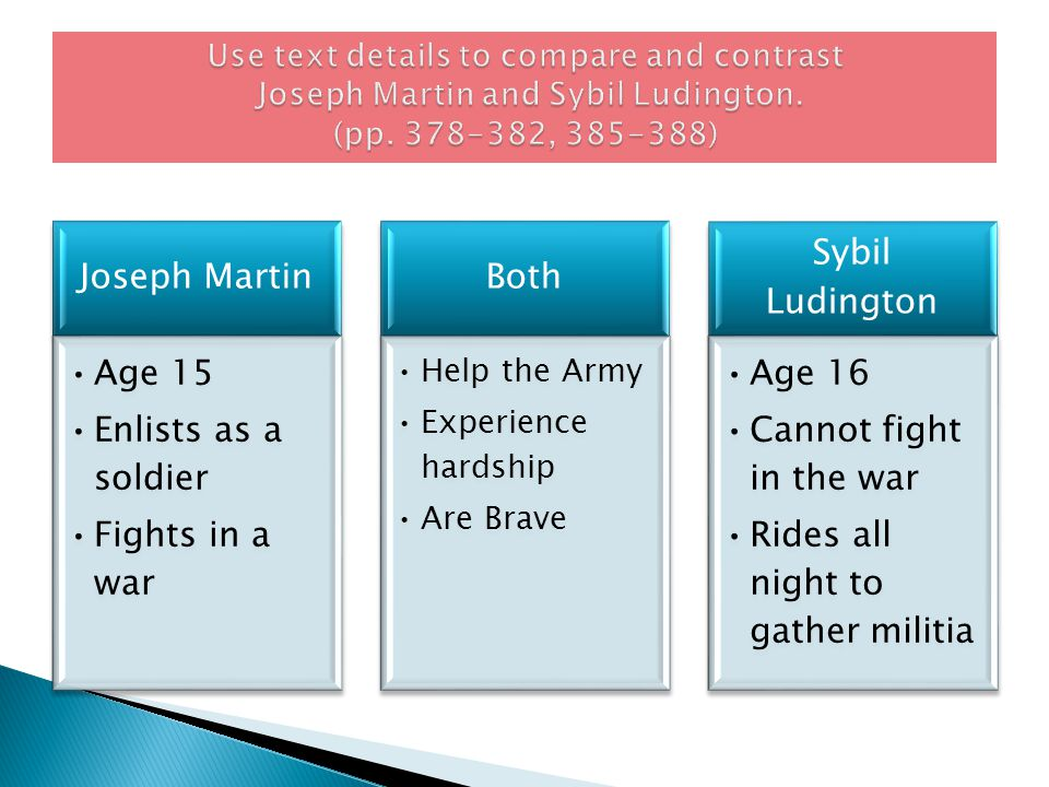 Joseph Martin Age 15 Enlists as a soldier Fights in a war Both Help the Army Experience hardship Are Brave Sybil Ludington Age 16 Cannot fight in the