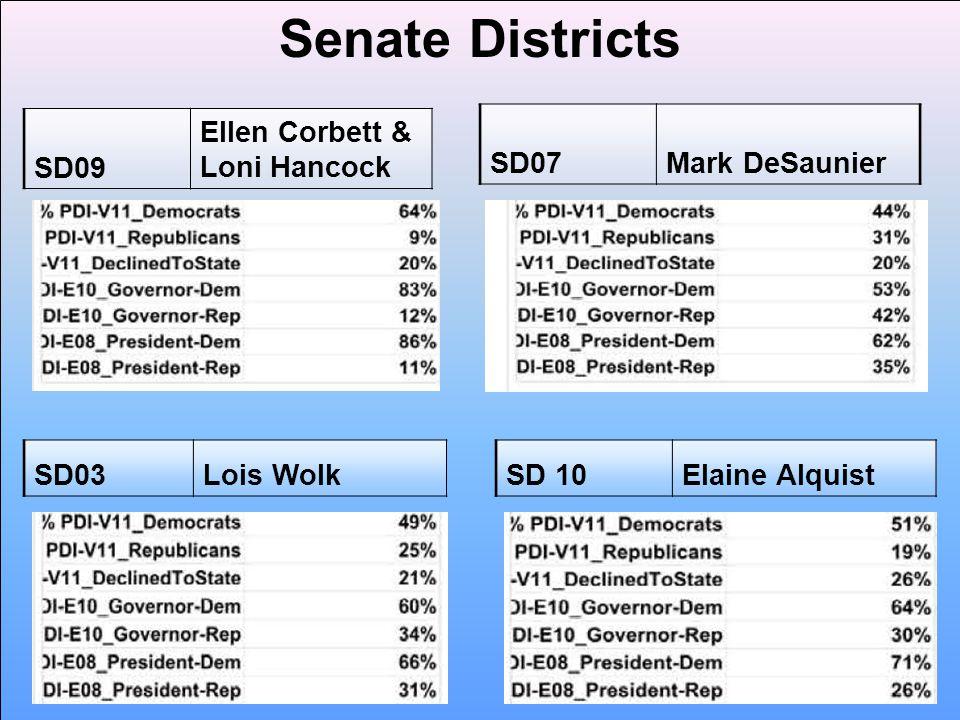 Senate Districts SD07Mark DeSaunier SD09 Ellen Corbett & Loni Hancock SD03Lois WolkSD 10Elaine Alquist