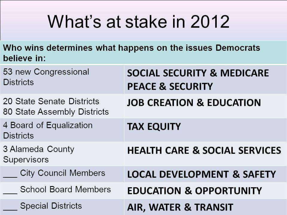 Assembly Districts with incumbents - all Democrats AD14Susan BonillaAD15Nancy Skinner AD16Joan Buchanan AD23Bob Wieckowski