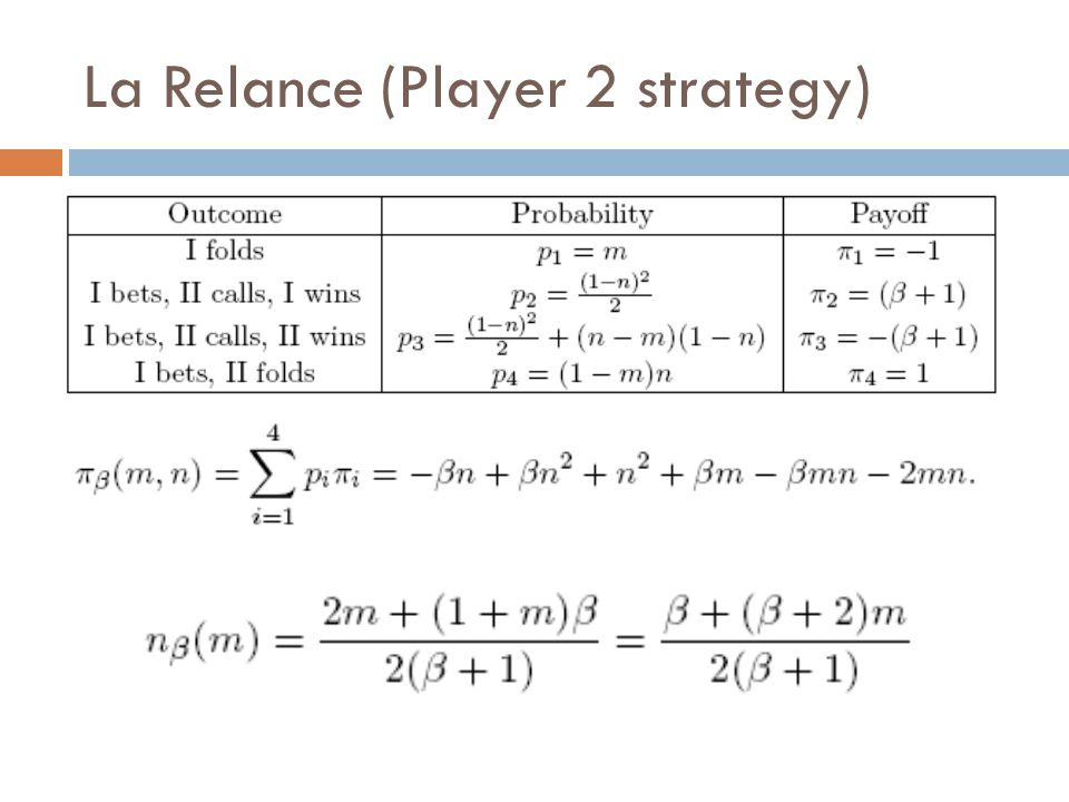 La Relance (Player 2 strategy)