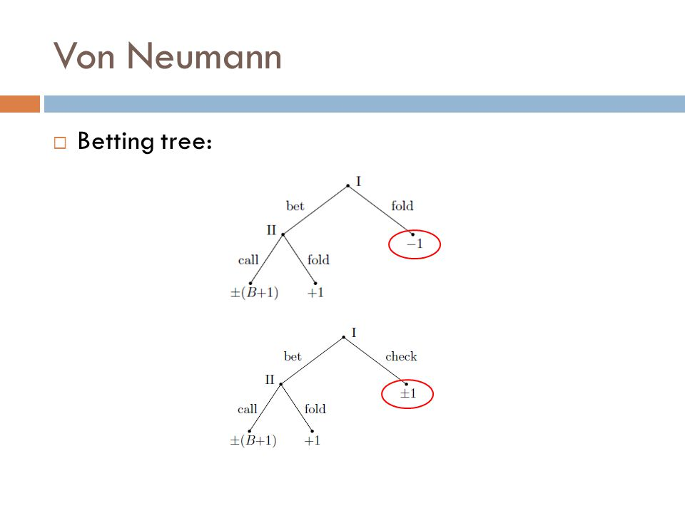 Von Neumann  Betting tree: