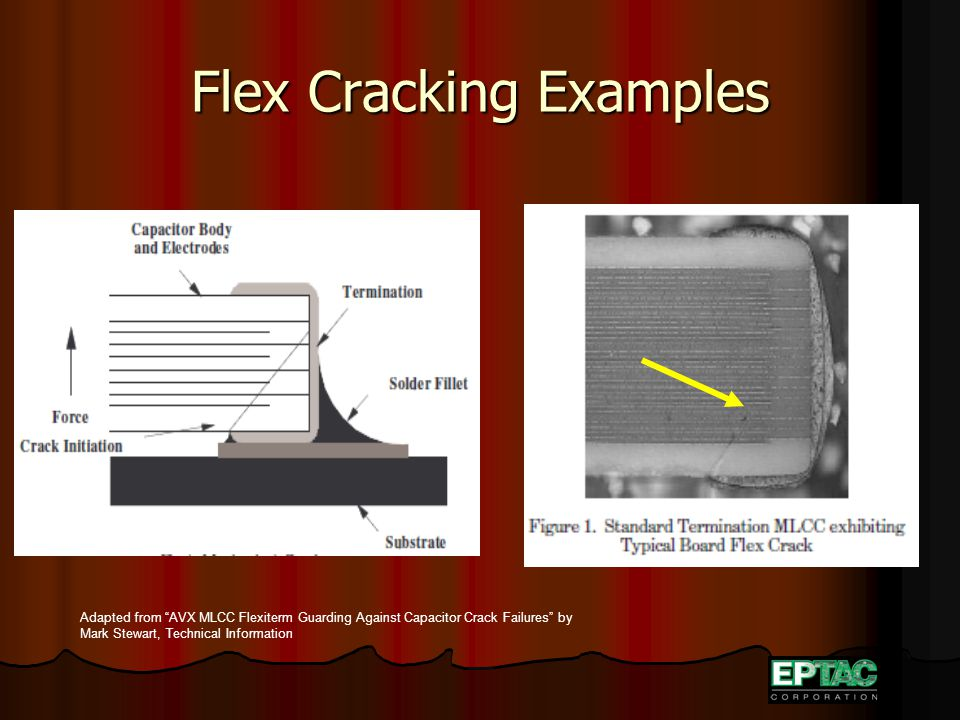 "Flex Cracking Examples Adapted from ""AVX MLCC Flexiterm Guarding Against Capacitor Crack Failures"" by Mark Stewart, Technical Information"