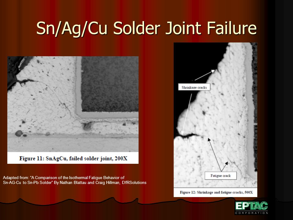 "Sn/Ag/Cu Solder Joint Failure Adapted from: ""A Comparison of the Isothermal Fatigue Behavior of Sn-AG-Cu to Sn-Pb Solder"" By Nathan Blattau and Craig"