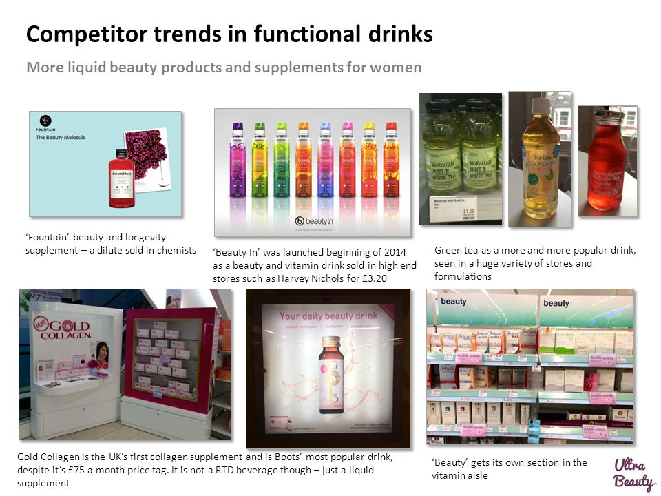 Competitor trends in functional drinks More liquid beauty products and supplements for women Green tea as a more and more popular drink, seen in a hug
