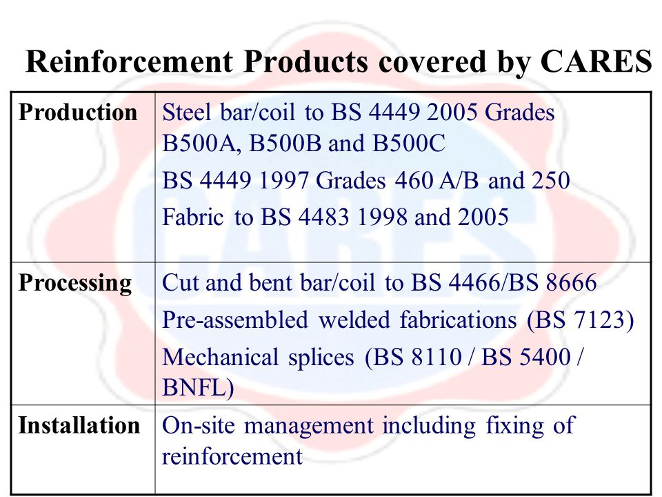 Reinforcement Products covered by CARES ProductionSteel bar/coil to BS Grades B500A, B500B and B500C BS Grades 460 A/B and 250 Fabric to BS and 2005 ProcessingCut and bent bar/coil to BS 4466/BS 8666 Pre-assembled welded fabrications (BS 7123) Mechanical splices (BS 8110 / BS 5400 / BNFL) InstallationOn-site management including fixing of reinforcement