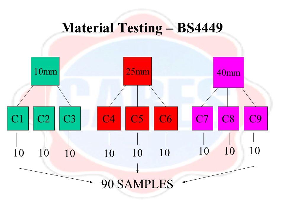 Material Testing – BS4449 10mm25mm 40mm C1C2C4C5C6C7C8C9C3 10 90 SAMPLES