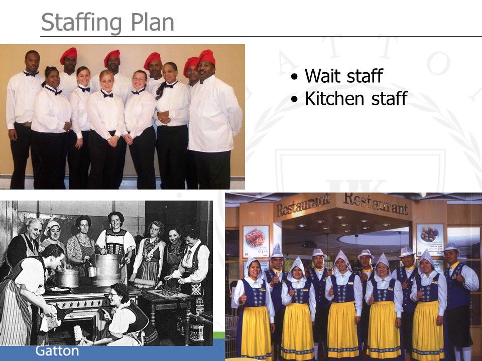 Page 9 Staffing Plan Wait staff Kitchen staff
