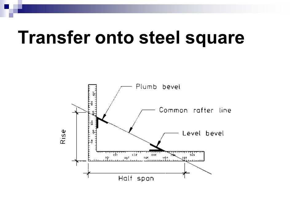 Transfer onto steel square