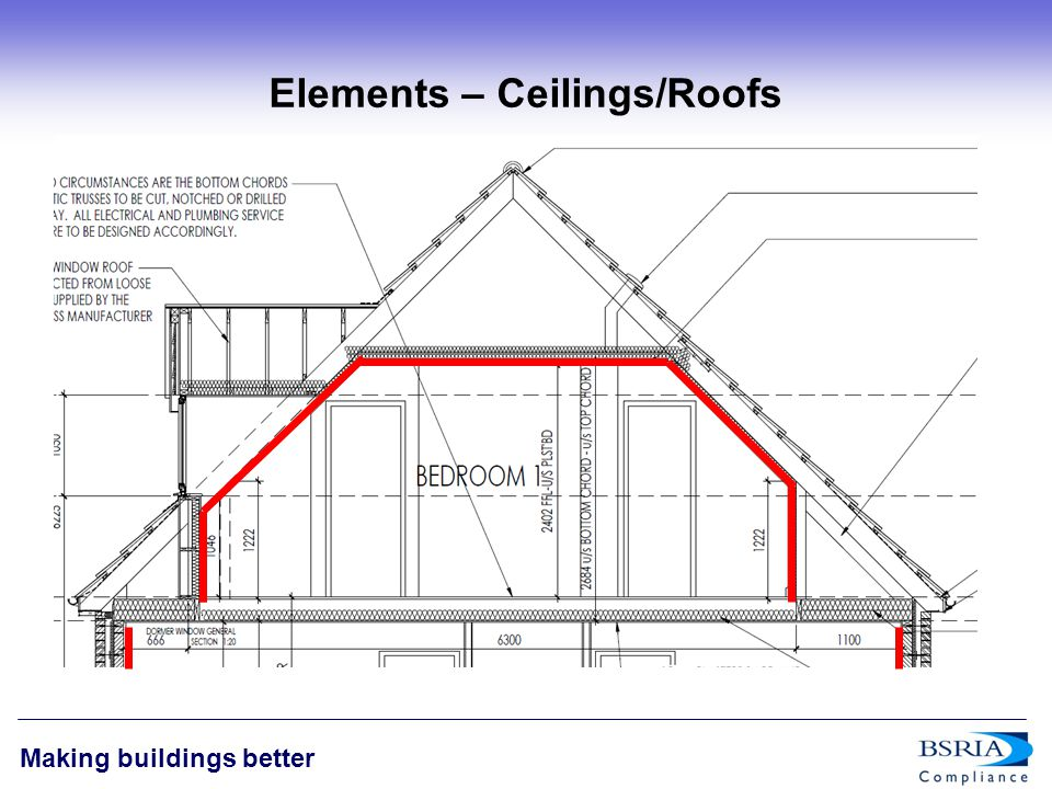 14 Making buildings better Elements – Ceilings/Roofs