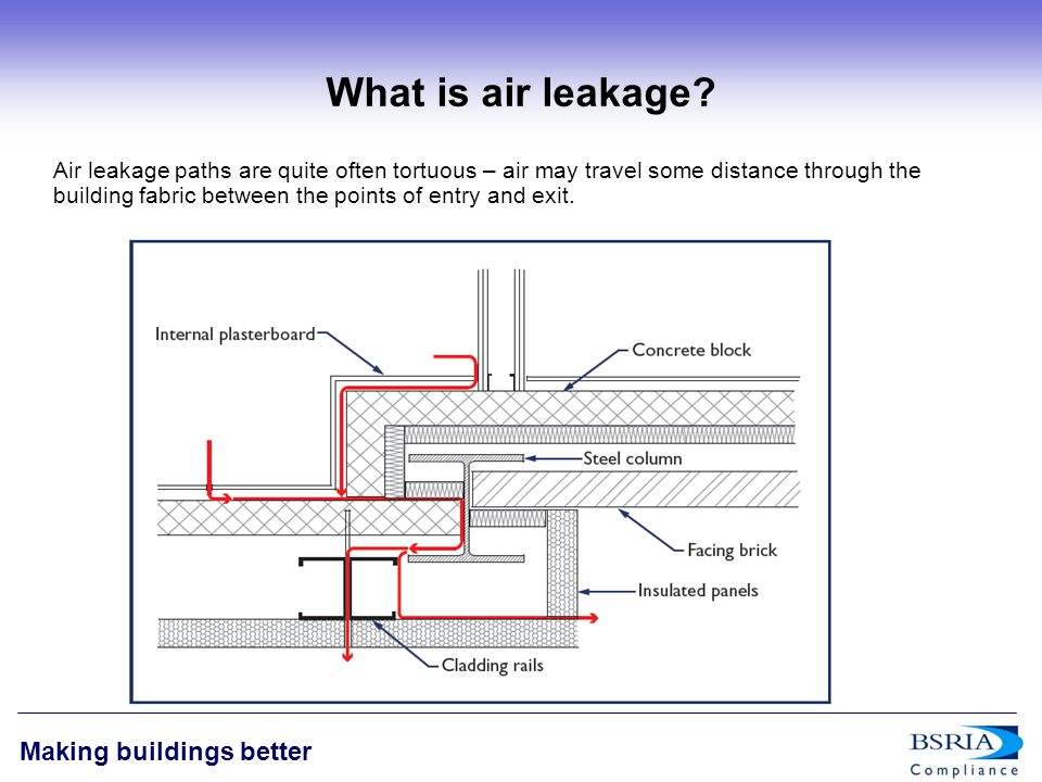 4 Making buildings better What is the air line.