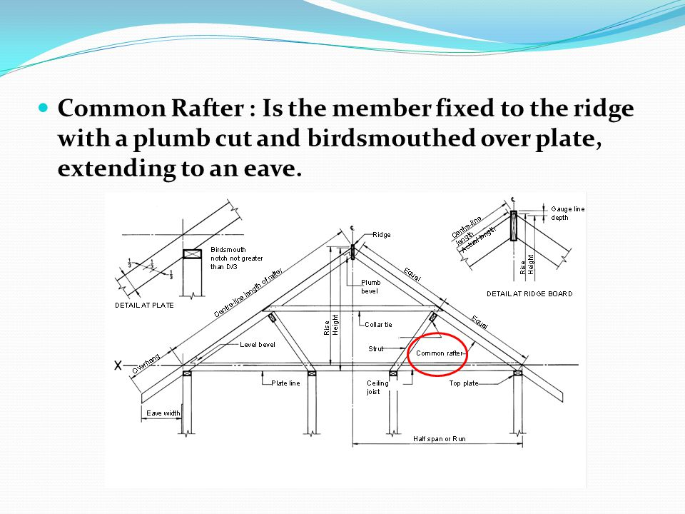 Common Rafter : Is the member fixed to the ridge with a plumb cut and birdsmouthed over plate, extending to an eave.