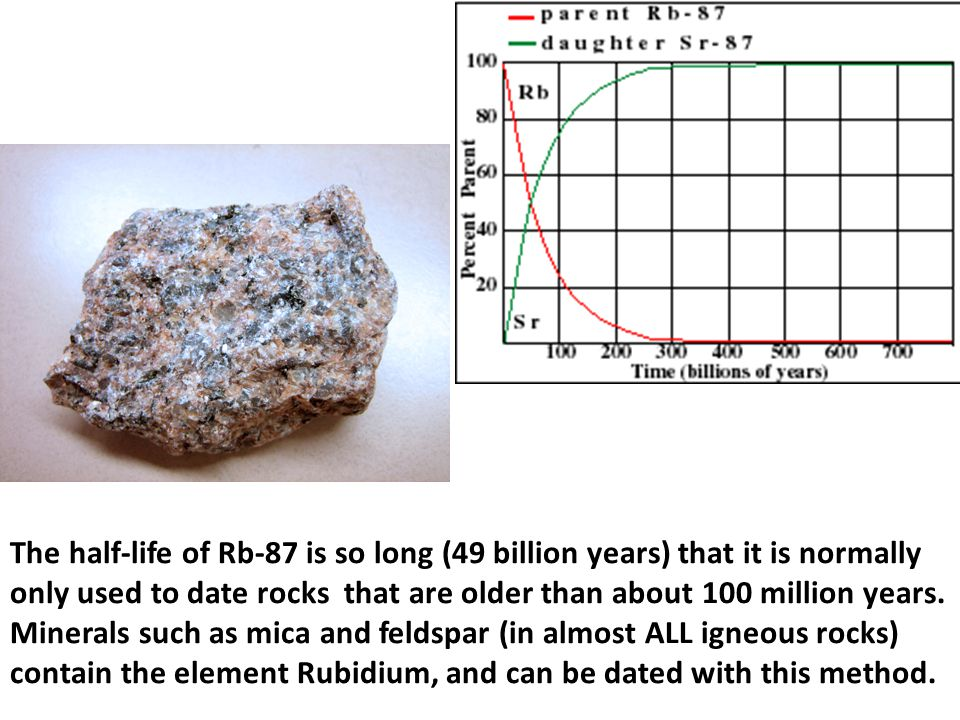 The half-life of Rb-87 is so long (49 billion years) that it is normally only used to date rocks that are older than about 100 million years. Minerals