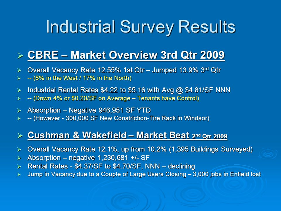 Industrial Survey Results  CBRE – Market Overview 3rd Qtr 2009  Overall Vacancy Rate 12.55% 1st Qtr – Jumped 13.9% 3 rd Qtr  -- (8% in the West / 17% in the North)  Industrial Rental Rates $4.22 to $5.16 with $4.81/SF NNN  -- (Down 4% or $0.20/SF on Average – Tenants have Control)  Absorption – Negative 946,951 SF YTD  -- (However - 300,000 SF New Constriction-Tire Rack in Windsor)  Cushman & Wakefield – Market Beat 2 nd Qtr 2009  Overall Vacancy Rate 12.1%, up from 10.2% (1,395 Buildings Surveyed)  Absorption – negative 1,230,681 +/- SF  Rental Rates - $4.37/SF to $4.70/SF, NNN – declining  Jump in Vacancy due to a Couple of Large Users Closing – 3,000 jobs in Enfield lost