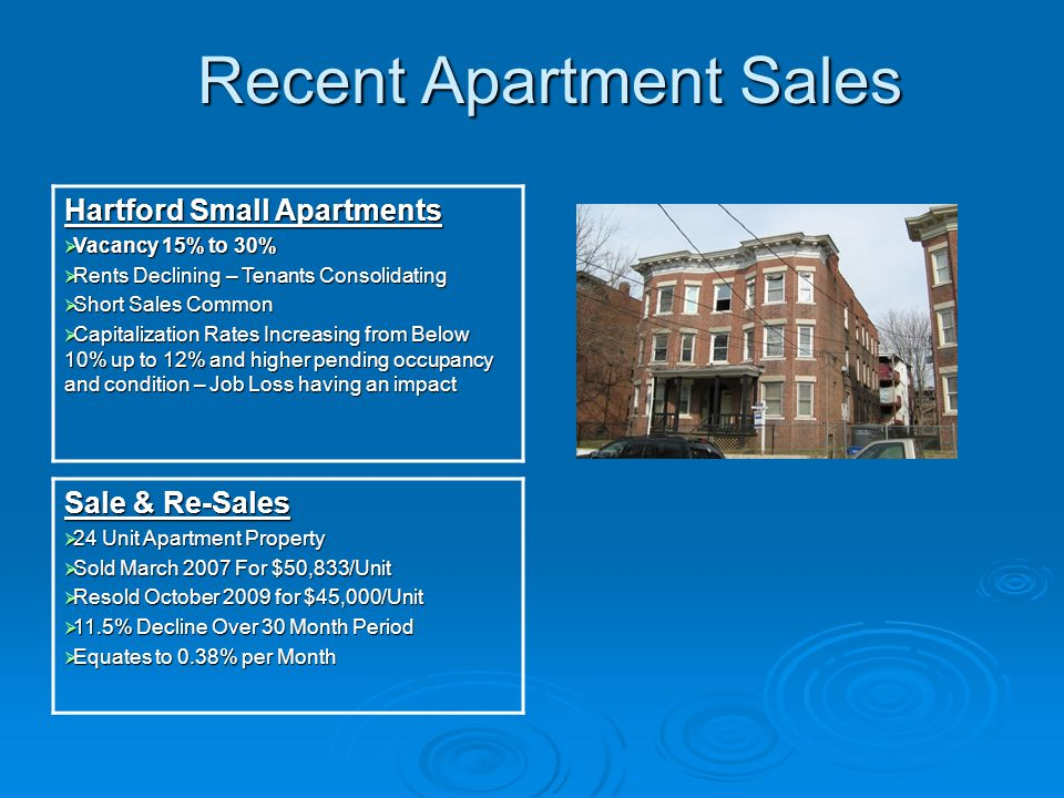 Recent Apartment Sales Hartford Small Apartments  Vacancy 15% to 30%  Rents Declining – Tenants Consolidating  Short Sales Common  Capitalization Rates Increasing from Below 10% up to 12% and higher pending occupancy and condition – Job Loss having an impact Sale & Re-Sales  24 Unit Apartment Property  Sold March 2007 For $50,833/Unit  Resold October 2009 for $45,000/Unit  11.5% Decline Over 30 Month Period  Equates to 0.38% per Month