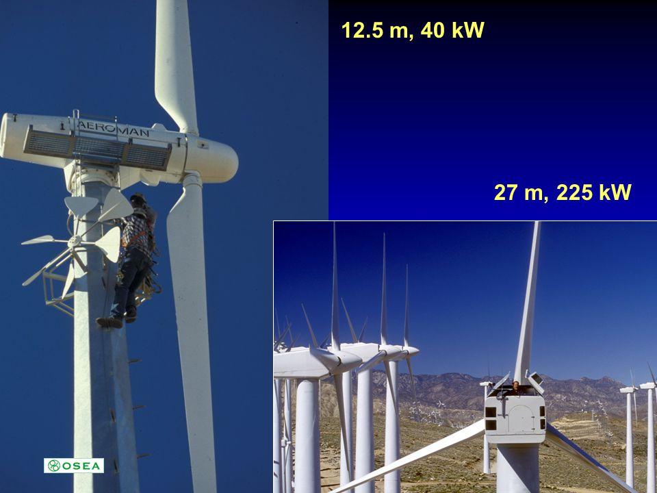 12.5 m, 40 kW 27 m, 225 kW