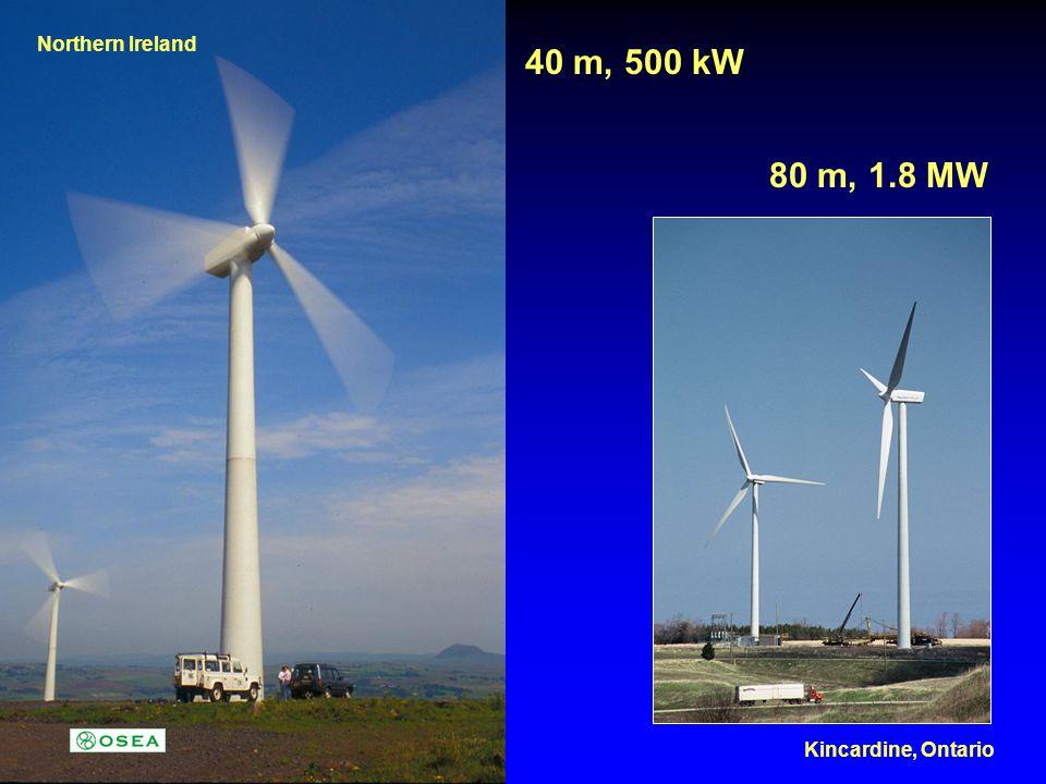 40 m, 500 kW 80 m, 1.8 MW Kincardine, Ontario Northern Ireland