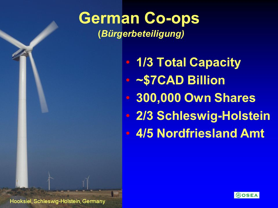 German Co-ops (Bürgerbeteiligung) 1/3 Total Capacity ~$7CAD Billion 300,000 Own Shares 2/3 Schleswig-Holstein 4/5 Nordfriesland Amt Hooksiel, Schleswig-Holstein, Germany