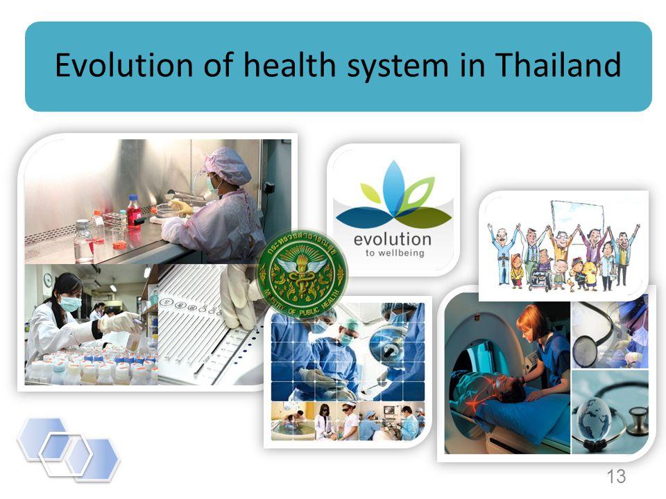 13 Evolution of health system in Thailand