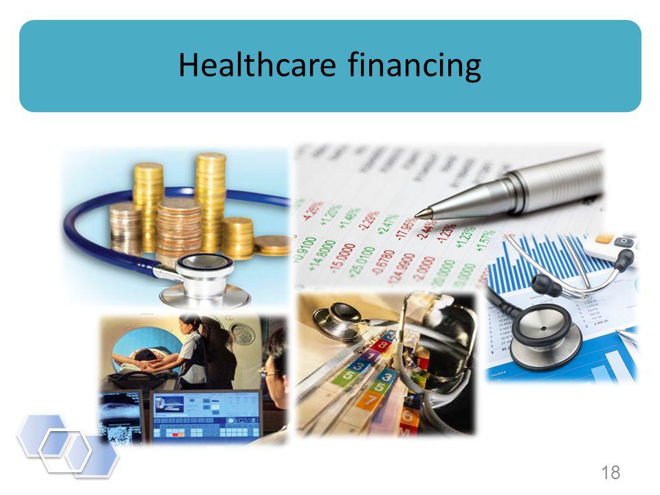18 Healthcare financing