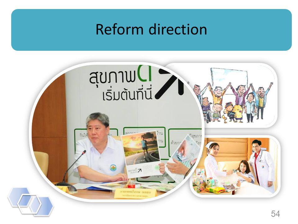 54 Reform direction