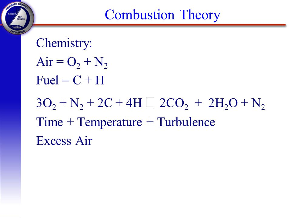 Chemistry: Air = O 2 + N 2 Fuel = C + H 3O 2 + N 2 + 2C + 4H  2CO 2 + 2H 2 O + N 2 Time + Temperature + Turbulence Excess Air Combustion Theory