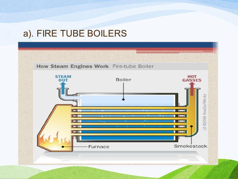 a). FIRE TUBE BOILERS
