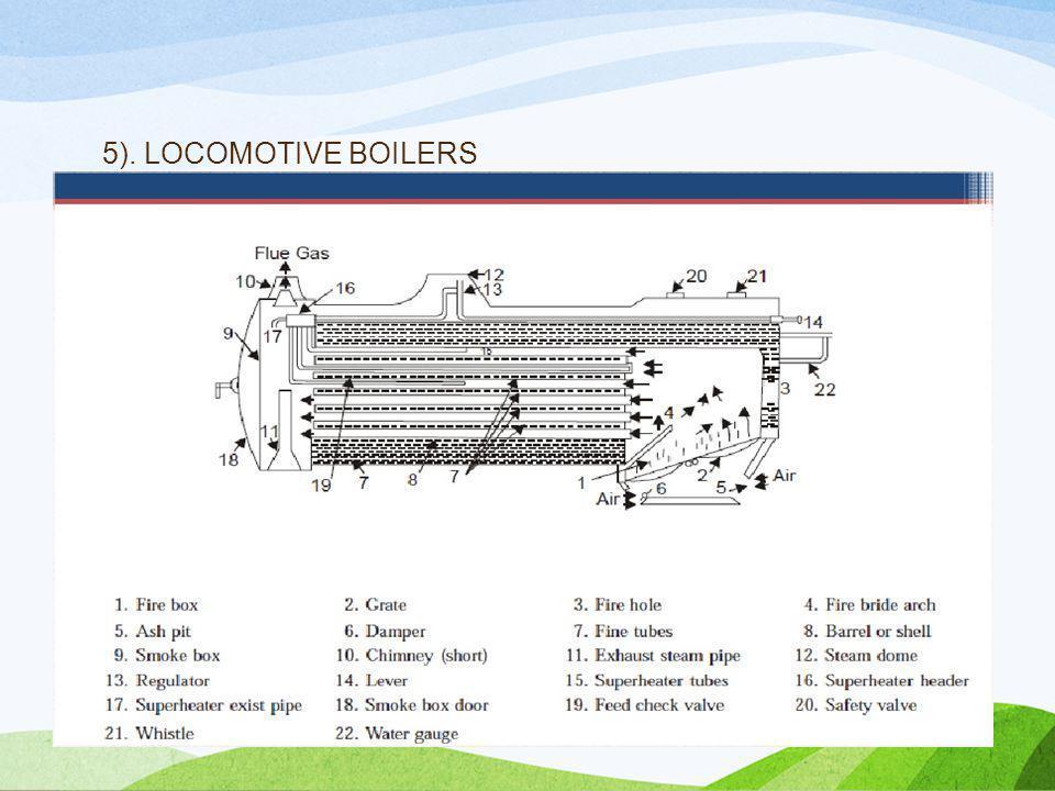5). LOCOMOTIVE BOILERS