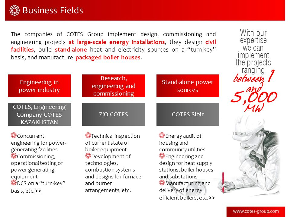 Business Fields Engineering in power industry Research, engineering and commissioning Stand-alone power sources COTES, Engineering Company COTES KAZAK