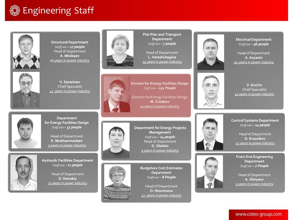 Engineering Staff