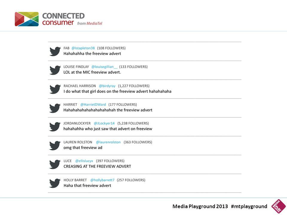 Media Playground 2013 #mtplayground