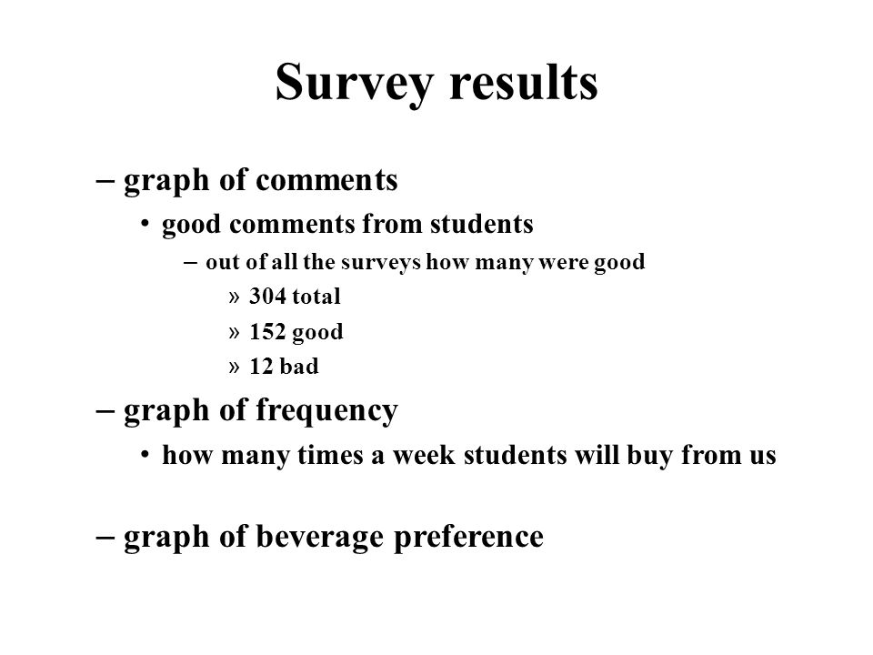 Survey results – graph of comments good comments from students – out of all the surveys how many were good » 304 total » 152 good » 12 bad – graph of frequency how many times a week students will buy from us – graph of beverage preference