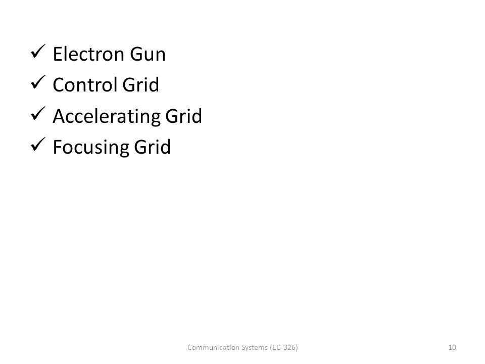 Electron Gun Control Grid Accelerating Grid Focusing Grid 10Communication Systems (EC-326)
