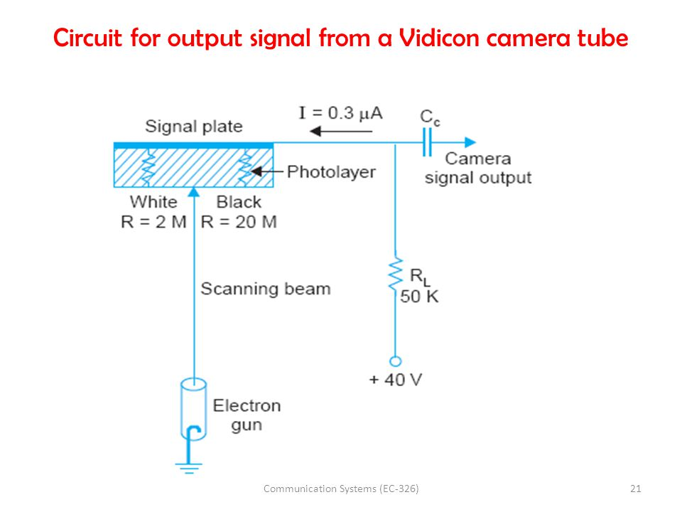 Circuit for output signal from a Vidicon camera tube 21Communication Systems (EC-326)
