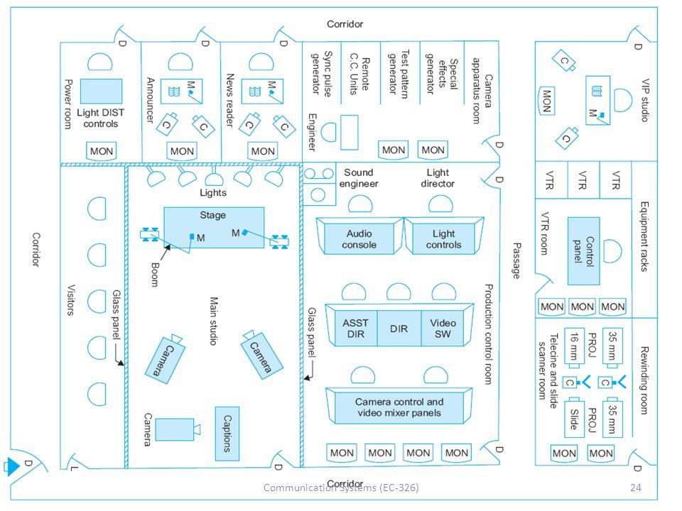 24Communication Systems (EC-326)