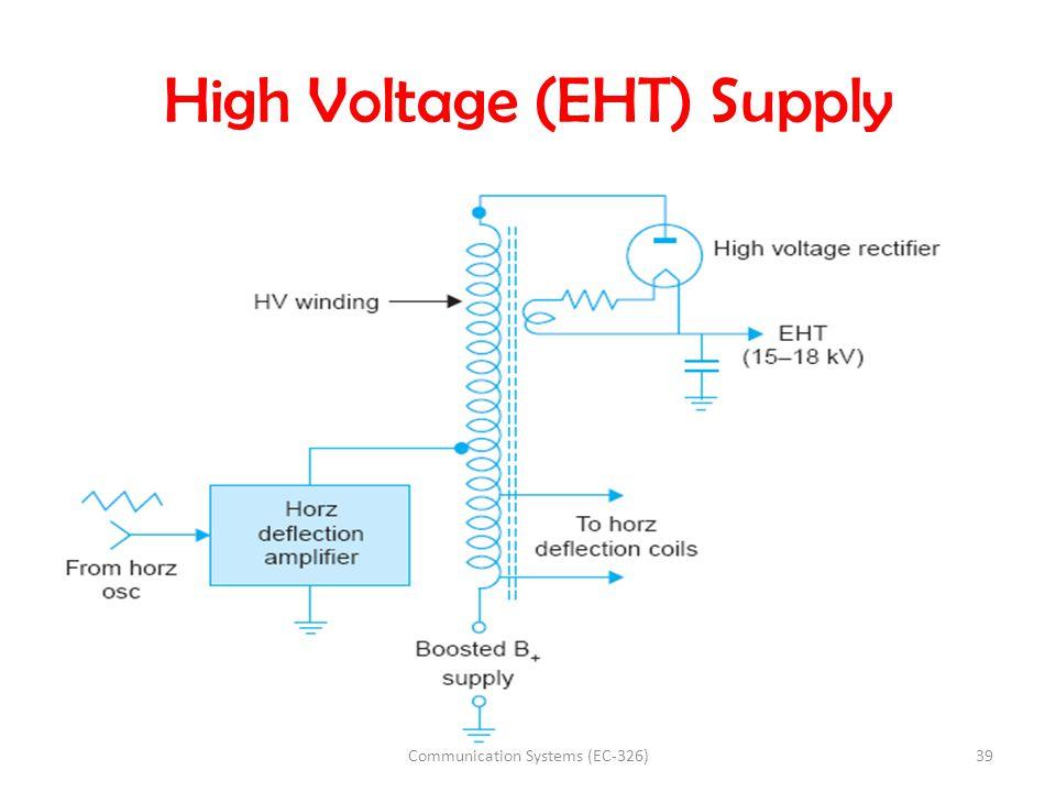 High Voltage (EHT) Supply 39Communication Systems (EC-326)