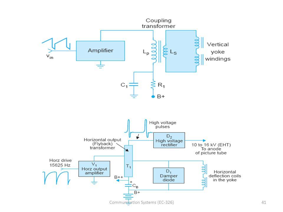 41Communication Systems (EC-326)