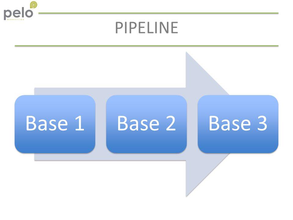 PIPELINE Base 1Base 2Base 3