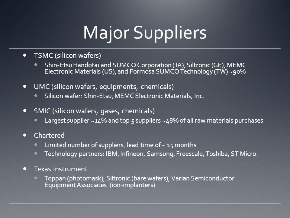 Major Suppliers TSMC (silicon wafers) Shin-Etsu Handotai and SUMCO Corporation (JA), Siltronic (GE), MEMC Electronic Materials (US), and Formosa SUMCO Technology (TW) ~90% UMC (silicon wafers, equipments, chemicals) Silicon wafer: Shin-Etsu, MEMC Electronic Materials, Inc.