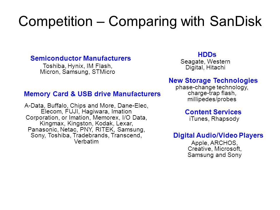 Competition – Comparing with SanDisk Toshiba, Hynix, IM Flash, Micron, Samsung, STMicro A-Data, Buffalo, Chips and More, Dane-Elec, Elecom, FUJI, Hagiwara, Imation Corporation, or Imation, Memorex, I/O Data, Kingmax, Kingston, Kodak, Lexar, Panasonic, Netac, PNY, RITEK, Samsung, Sony, Toshiba, Tradebrands, Transcend, Verbatim phase-change technology, charge-trap flash, millipedes/probes New Storage Technologies Semiconductor Manufacturers HDDs Seagate, Western Digital, Hitachi Content Services iTunes, Rhapsody Memory Card & USB drive Manufacturers Apple, ARCHOS, Creative, Microsoft, Samsung and Sony Digital Audio/Video Players