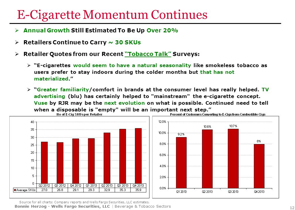 Bonnie Herzog - Wells Fargo Securities, LLC | Beverage & Tobacco Sectors E-Cigarette Momentum Continues  Annual Growth Still Estimated To Be Up Over