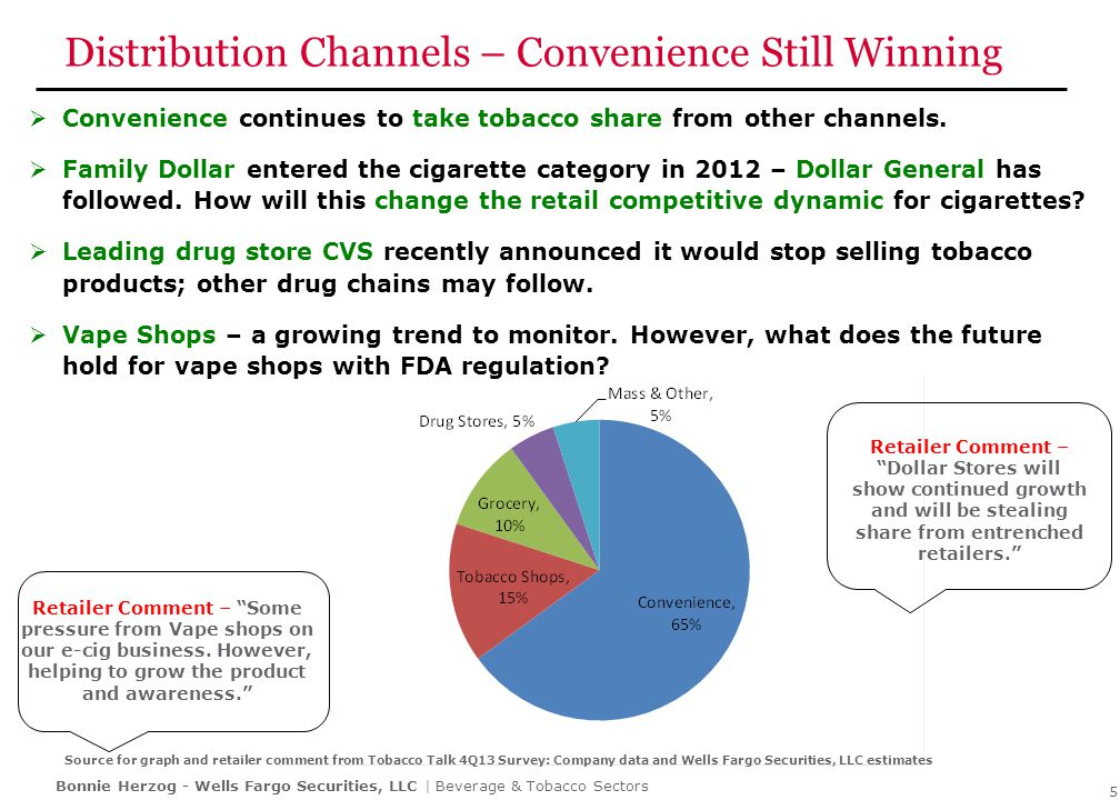 Bonnie Herzog - Wells Fargo Securities, LLC | Beverage & Tobacco Sectors 5 Distribution Channels – Convenience Still Winning  Convenience continues t