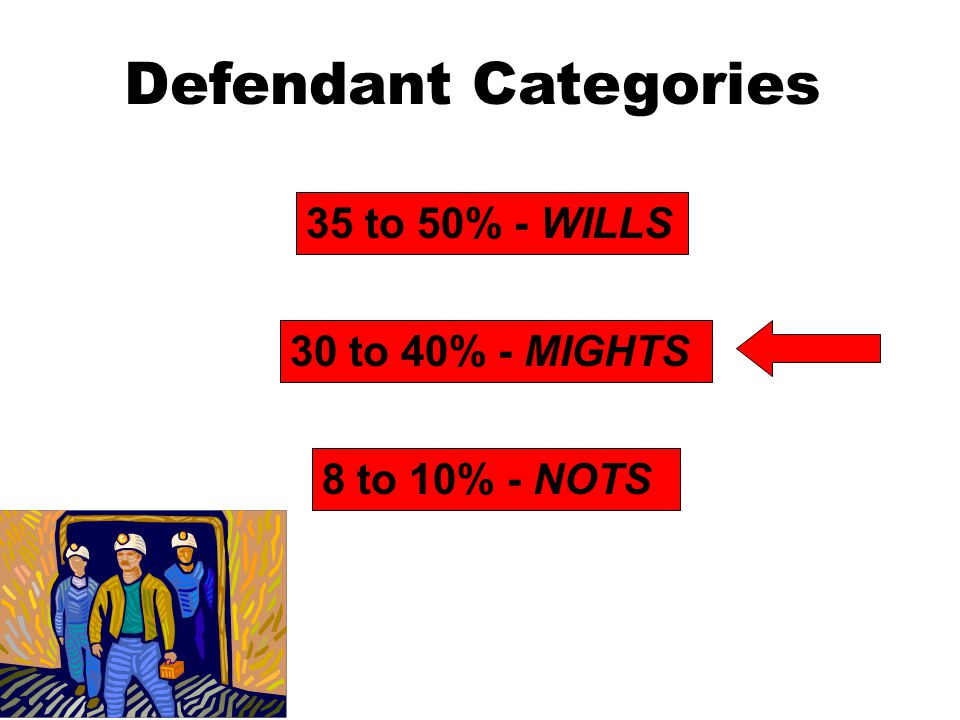 Defendant Categories 35 to 50% - WILLS 30 to 40% - MIGHTS 8 to 10% - NOTS