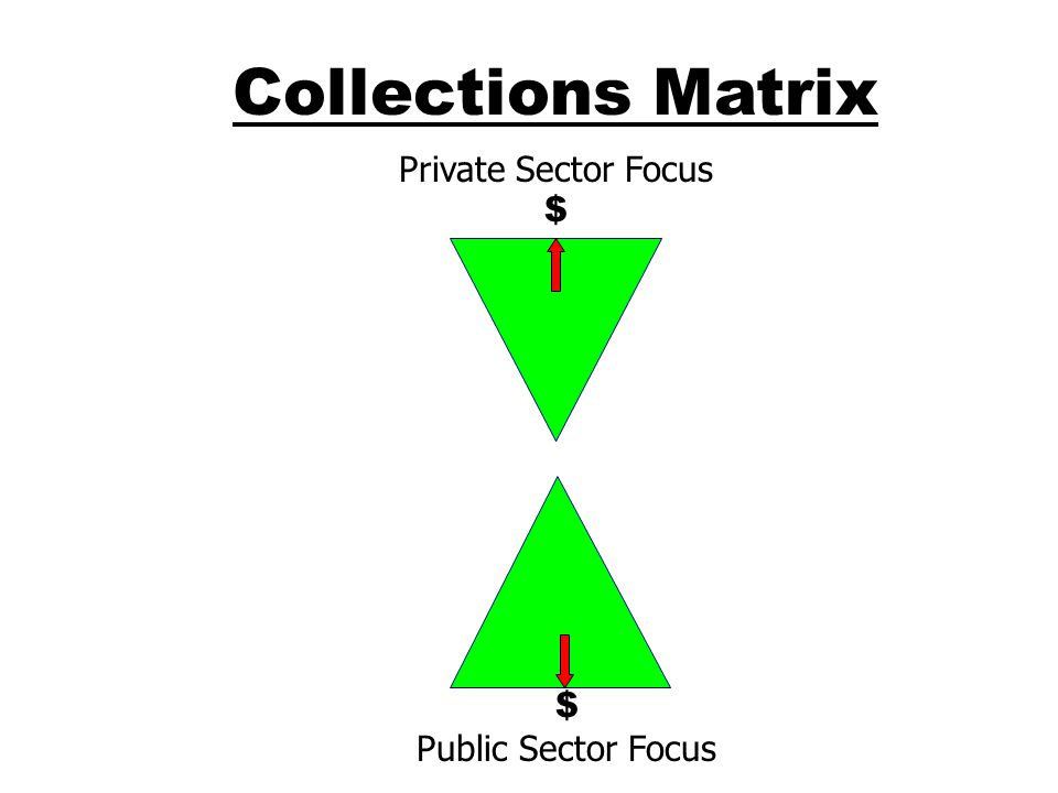 Collections Matrix Private Sector Focus $ Public Sector Focus