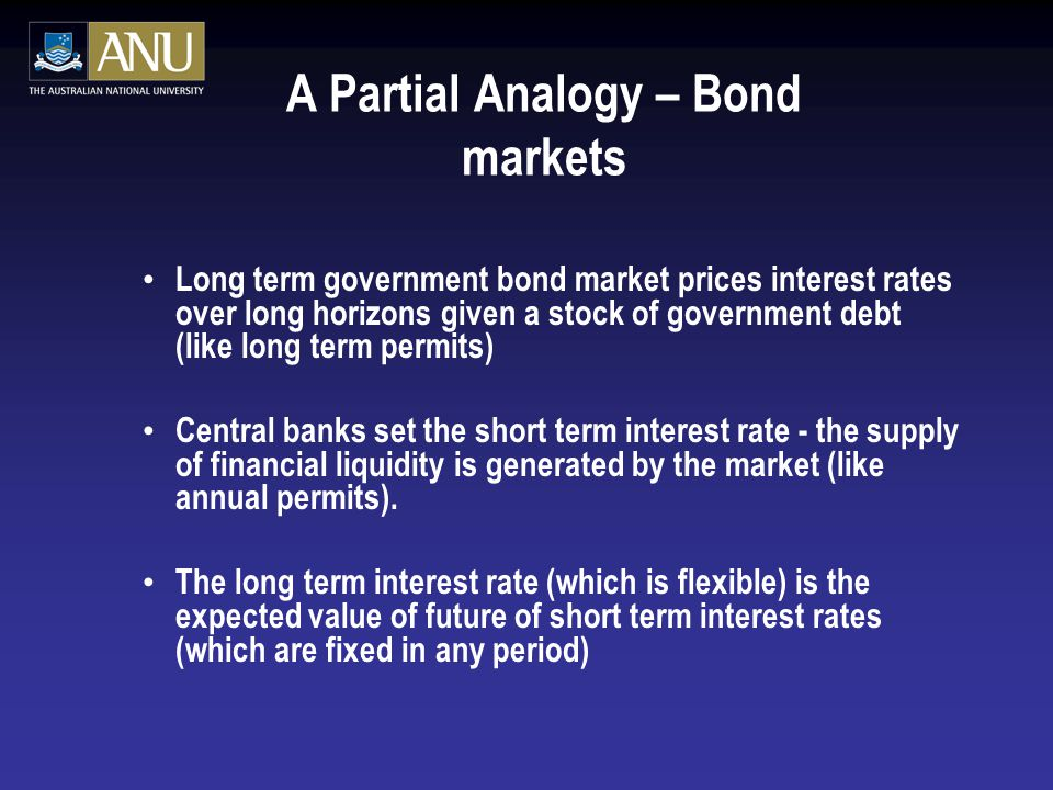 A Partial Analogy – Bond markets Long term government bond market prices interest rates over long horizons given a stock of government debt (like long term permits) Central banks set the short term interest rate - the supply of financial liquidity is generated by the market (like annual permits).