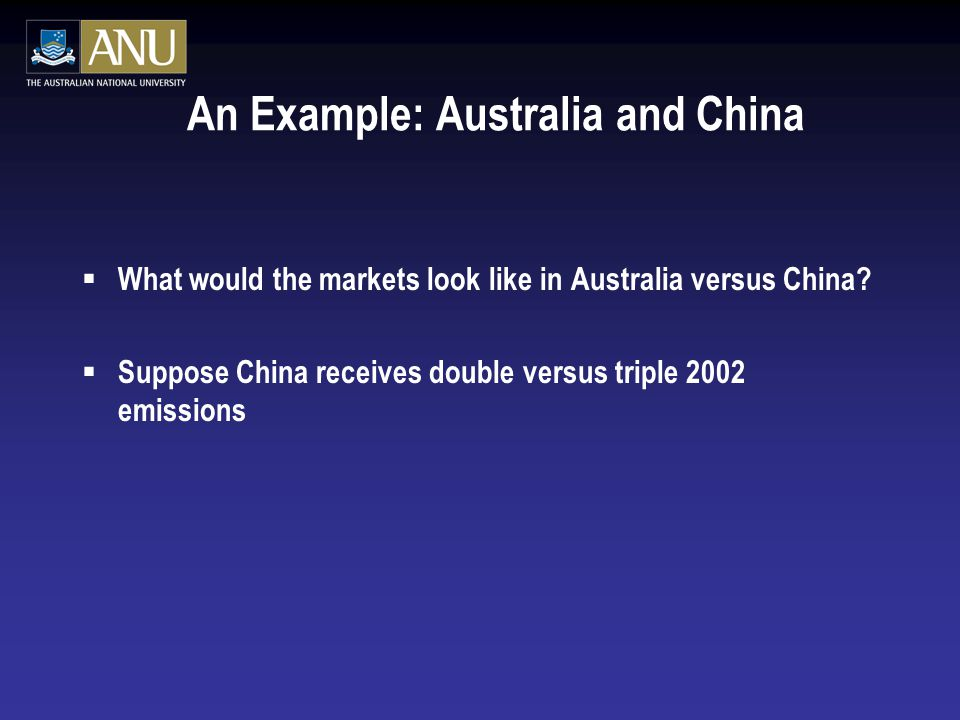 An Example: Australia and China  What would the markets look like in Australia versus China.